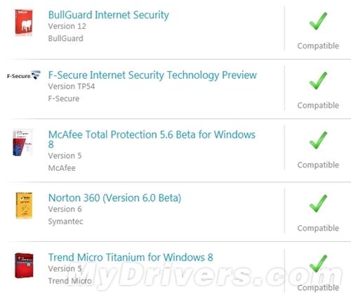 Windows8消費者預覽版兼容哪些殺毒軟件