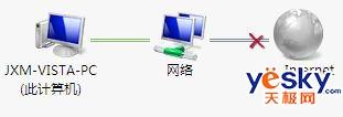 Windows Vista網絡和共享中心完全體驗6