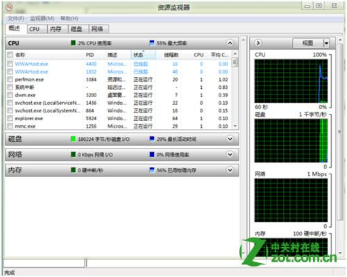 Windows 8資源監視器怎麼用?