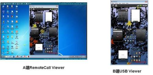 用電腦遠程控制對方連接USB的智能手機