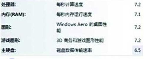 Windows7開啟AHCI提升硬盤
