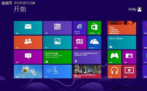 讓Windows 8用起來更像Windows 7的方法