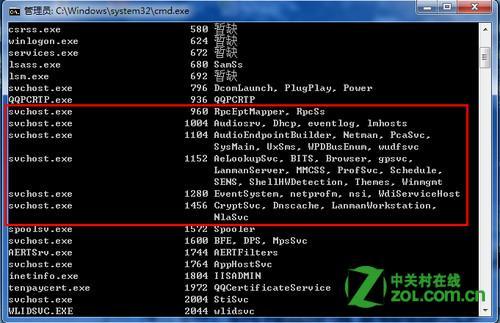 Svchost.exe進程CPU占用100%怎麼辦?