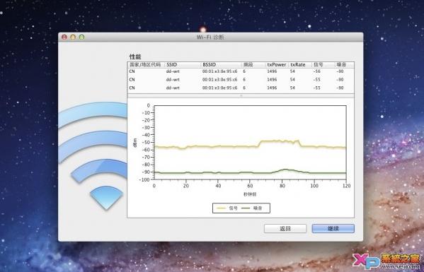 蘋果OS X Lion系統WiFi信號強度檢測方法 教程