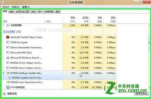 Windows 8 任務管理器設置增強內容列舉