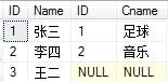 SQL多表連接查詢(詳細實例)_電腦軟硬件應用網